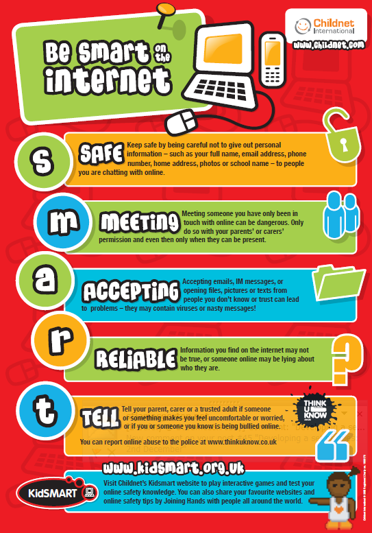Childnet: Be smart on the internet poster